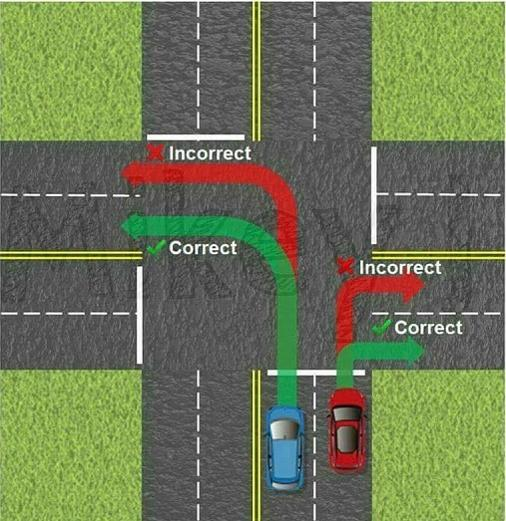 intersection traffic pattern diagram